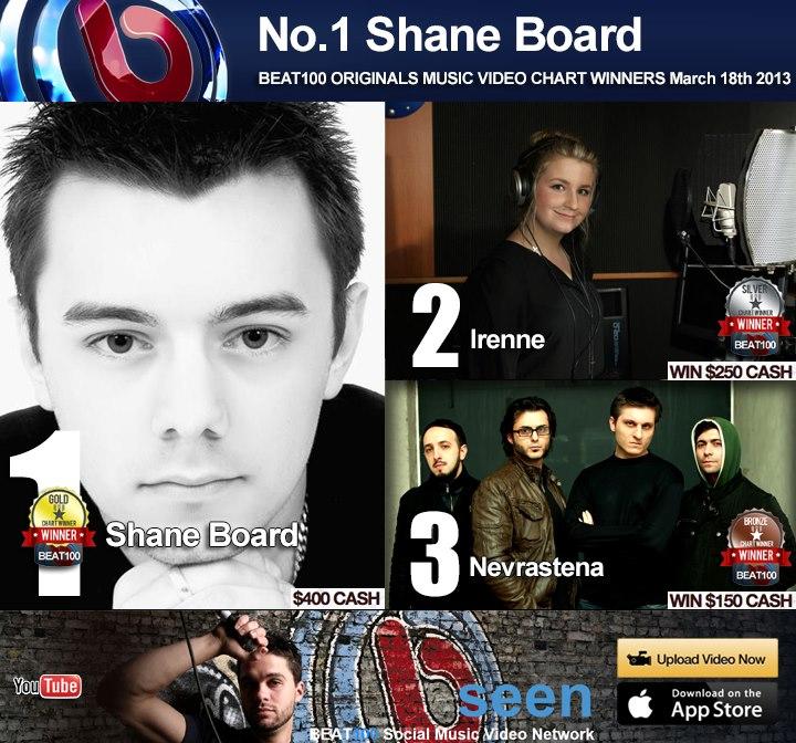 Introducing This Weeks BEAT100 Original Music Video Chart Winners: Shane Board, Irenne Petrik And Nevrastena ...