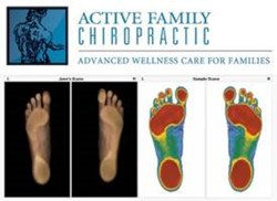 Digital Foot Imaging and Custom Orthotics