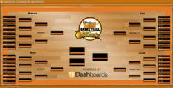 iDashboards 2013 College Basketball Tournament Dashboard