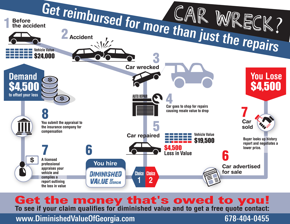Car Repair Insurance >> Auto Owners Insurance Auto Owners Insurance Georgia Claims