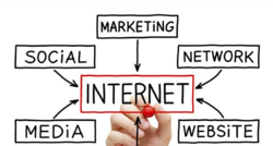 Providing Internet Marketing