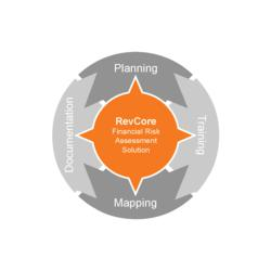 ICD10, ICD10 Conversion, ICD10 Revenue Cycle