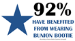 Bunion Bootie Customer Survey Reviews