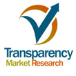 Global Succinic Acid Market to be Worth 836.2 million by 2018: Transparency Market Research