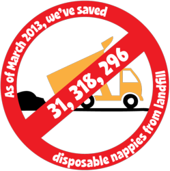 We've kept 31,318.296 nappies out of landfill!