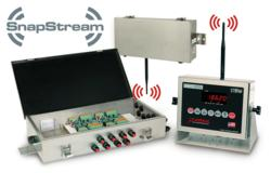 Cardinal's SnapStream Wireless Scale Systems