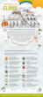 Eastwick Un-Demystifies the Cloud Infographic