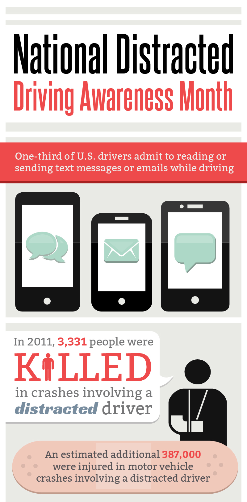 Distracted Driving Awareness Month >> Cellcontrol Recognizes National Distracted Driving Awareness Month