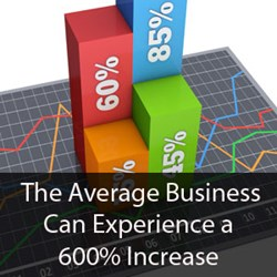 business can experience a 600% increase in business with a toll free number