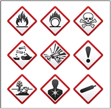 ghs labels hazard communication sds safety data sheets succeed management solutions risk mitigation compliance