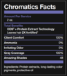 Chromatic Facts