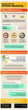 Affiliate Marketing Industry Inforgraphic