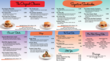 QA Graphics Introduces Batch Solutions for Restaurants