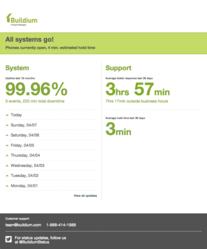 Buildium Status Dashboard