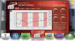 User interface provides easy to understand building performance data.