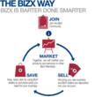 How to trade goods and services using BizX
