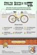Bike Theft Infographic 2