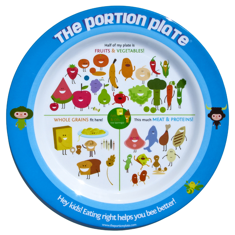 Pediatrics Study on Portion Control Plate Size and ...