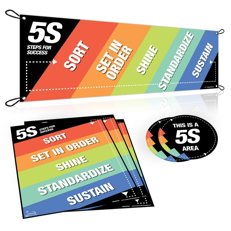 5Stoday.com Is Now Offering A 5S Awareness Package That