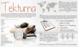 Tekturna Lawyer High Blood Pressure Drug Side Effects Infographic