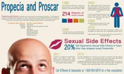 Finasteride sexual side effects men