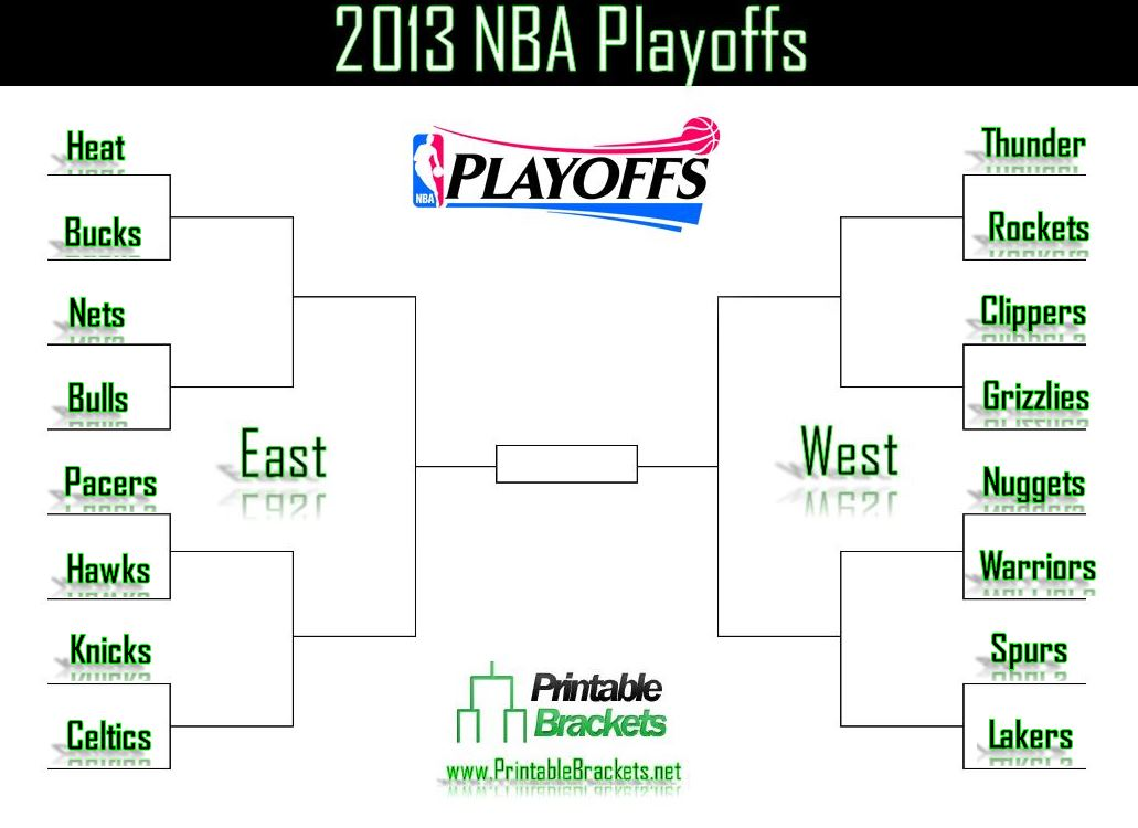 graphic relating to Nba Playoffs Bracket Printable called Warm, Thunder Receive Final Seeds in just 2013 NBA Playoff Bracket