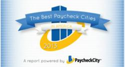 paycheckcity, payroll taxes, tax day, take home pay, gross pay, net pay, local taxes, state taxes, income tax, federal tax, infographic, symmetry software, tax refund
