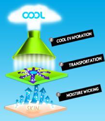 www.coolcore.com