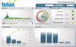 Telax Hosted Call Center Metrics Dashboard