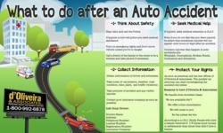 Auto Accident Infographic Information for Drivers after an Auto Accident