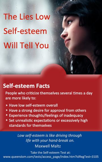 a research on the issue of self respect Self-esteem reflects an individual's overall subjective emotional evaluation of his  or her own  an alternative measure, the coopersmith inventory uses a 50- question battery over a variety of topics and asks  recent research indicates  that inflating students' self-esteem in and of itself has no positive effect on grades.