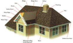 gI 124859 FreeRoofingInspectionSpokane New: Spokane Roofing Contractor Site   DiamondConstructionRoofing.com