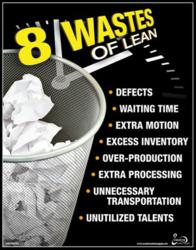 8 Wastes of Lean Poster