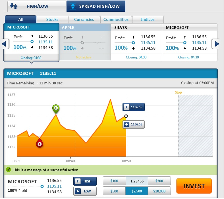 Binary options offers