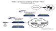 WebMux Load Balancers and Affinegy TR-069 ACS Platform