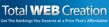 SEO Packages Company TotalWebCreation Adds No-Cost SEO Tools to its...