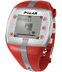 polar ft7, heart rate monitor, mothers day