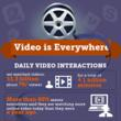 "Async Interview Releases Infographic: ""Video is Everywhere and Now, in..."