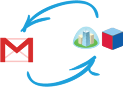 SugarCRM and gmail integration