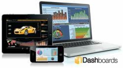 iDashboards Product Image
