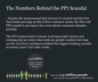ppi claims infographic