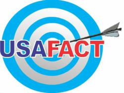 USAFact parlays major Q1revenue growth into new Customer Service expansions.