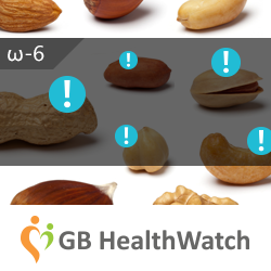 Certain APOA5 genes cause higher triglycerides with high consumption of nuts and seeds that are high in omega-6.
