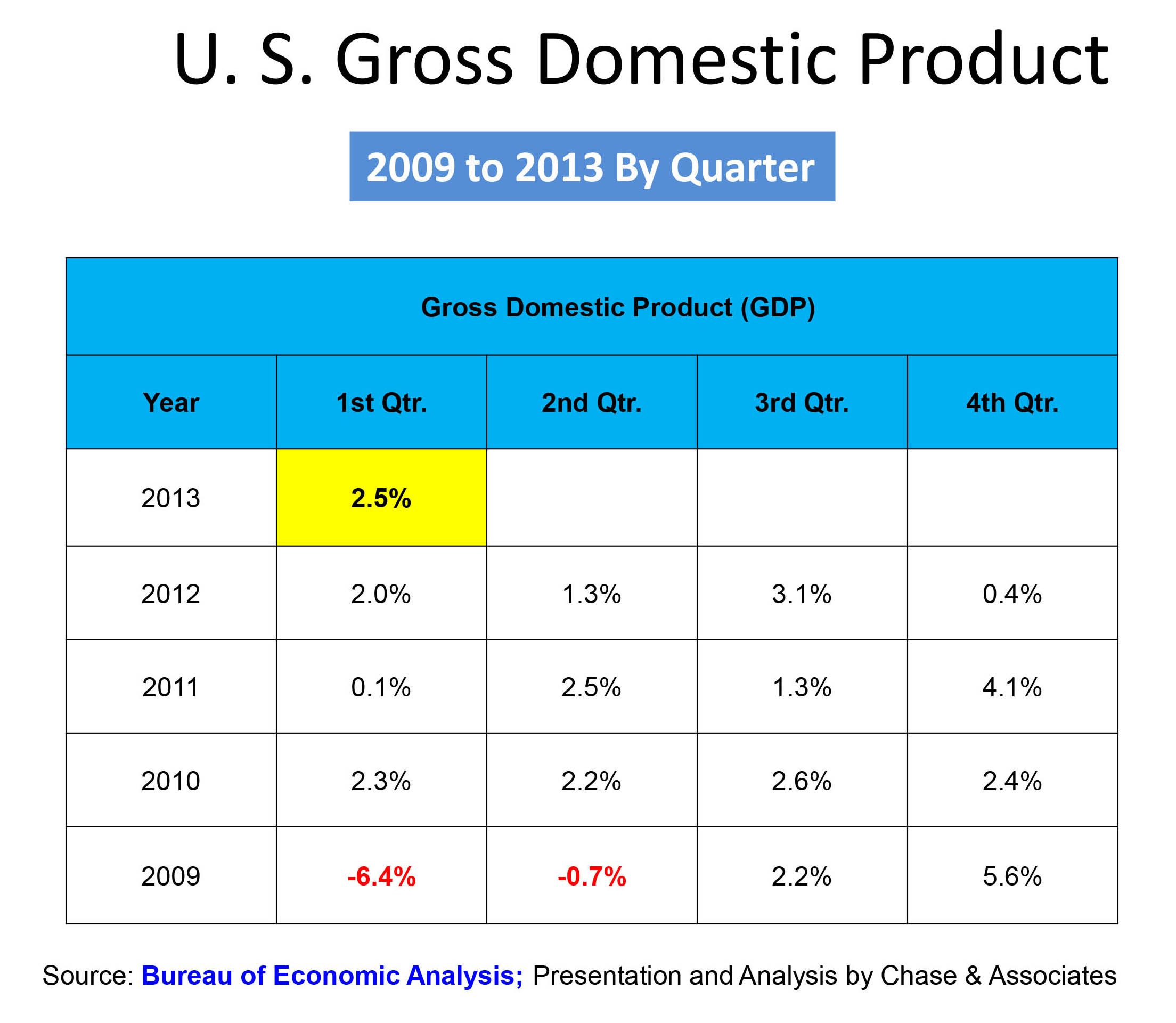 gross domestic product terms definitions essay Gdp vs gnp gdp (or gross domestic product) and gnp (gross national product) represent the size and strength of the economy while both concepts are similar, their definition, calculation and applications are different from each other.