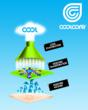 Mission Athletecare and Coolcore Join Forces to Launch First-Ever...