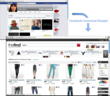 TheFind and Slice Partner on State-of-the-Art Shopping Search...