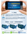 New Infographic Details Smartphone Usage Among Prospective Students