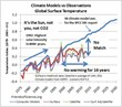 Accountant and Investment Adviser Liability Looms as Climate Change...