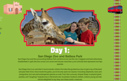 San Diego RV Resort created the 5-Day Trolley Itinerary to help visitors make the most of their San Diego vacation.
