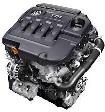 VW Jetta Diesel Engines